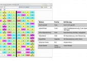 Kavitäten-Manager sorgt für Prozessstabilität und  -sicherheit