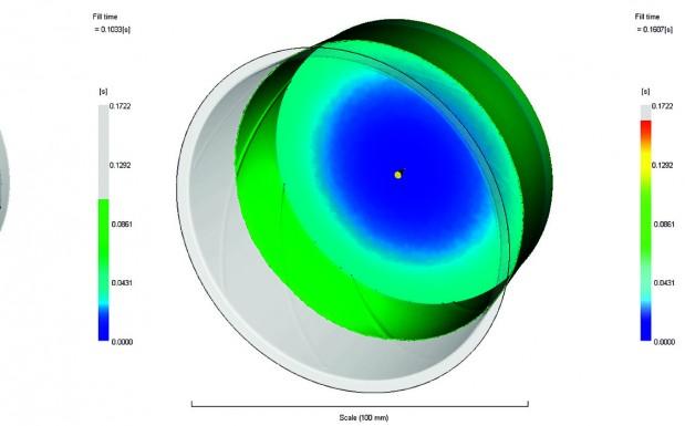 Eine Moldflow-Analyse zeigt den zeitlichen Ablauf der Befüllung. Durch die Schrägheit der Rillen fließt das Material gleichmäßig in die Zwischenräume. (Bildquelle: Müller)