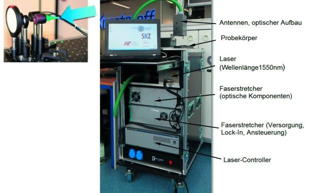 Vergleich einer iCT-Messung (links) sowie eine überlagerte optische Abbildung mit THz-Messung eines geschweißten 3D-Probekörpers aus PP mit definiert eingebrachten Fehlern, hier: Vakuolen. (Bildquelle: SKZ)
