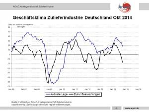 Bildquelle: Arbeitsgemeinschaft Zulieferindustrie