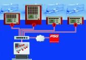 Zentrale Prozessüberwachung von Heißkanalreglern