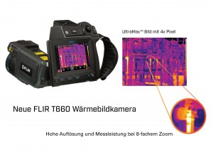 IR-Auflösung und Empfindlichkeit von Kameras verbessert