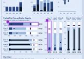 Modernes Konzept zur Visualisierung industrieller Produktionsprozesse