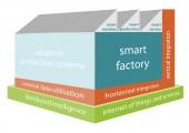 Fakuma 2015: Smart Factory am Messestand