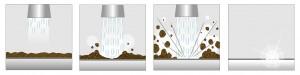 Spritzgussformen schneller und sicher reinigen
