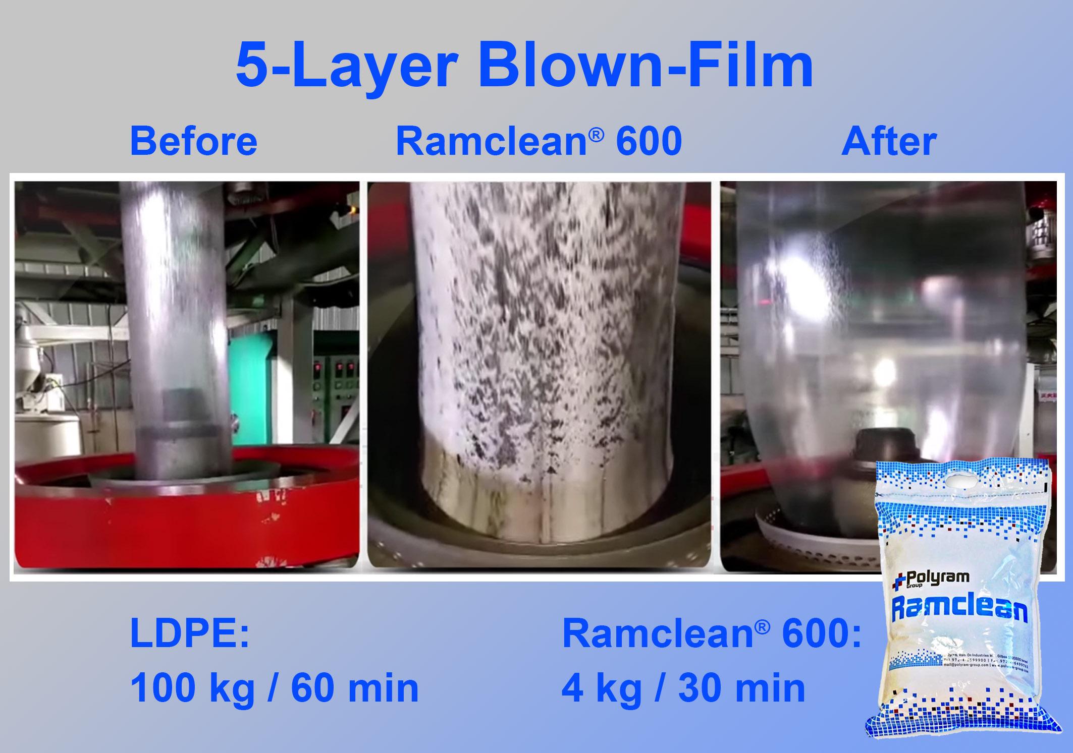 Reinigungsgranulat für spritzgießmaschinen