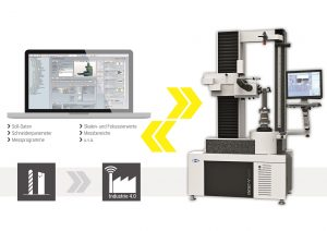 Cyber-physisches System als Grundlage für Industrie 4.0 (Bildquelle: Coscom)