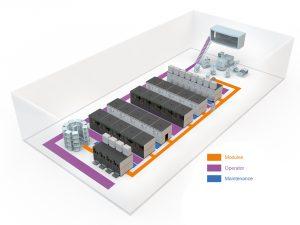 3D-Drucker-Hersteller setzt auf Fahrerlose Transportsysteme