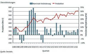 PV1216_Trendbarometer_5