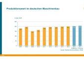 VDMA erwartet leichten Produktionszuwachs