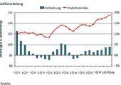 PV0117_Trendbarometer_2
