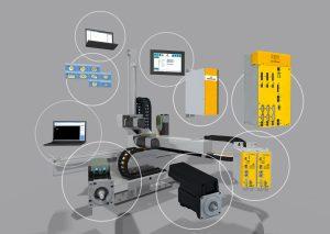 Aufbauend auf einem integriertem Condition Monitoring ist die Anwendung zudem Service 4.0 fähig (Bildquelle: Baumüller)