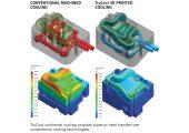 DME erweitert sein Portfolio durch Formeinsätze für konturnahes Kühlen, die durch Selektives Laserschmelzen entstehen. (Bildquelle: Milacron)