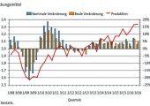 PV0217_Trendbarometer_3