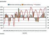PV0217_Trendbarometer_4