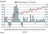 PV0217_Trendbarometer_5