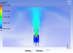 Die Simulatiom bestätigt das gute Ergebnis der neuen Reinraumlösung. Das Bild zeigt die Temperaturverteilung im Reinraum. Das Werkzeug hat eine Temperatur von 180 °C, die Reinraumluft strömt von unten nach oben. Es ist gut zu sehen, wie sich die heiße Luft vom Werkzeug rasch nach oben hin wegbewegt. Genau diesen Effekt nutzt das neue Reinraumkonzept aus.