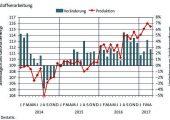 PV0617_Trendbarometer_1