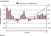 PV0617_Trendbarometer_3