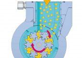 Schematische Darstellung der Materialzufuhr über ein PEZ Bildquelle: Entex