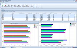 Die Kombination aus der Unilog-B8-Maschinensteuerung von Wittmann Battenfeld und MES Hydra von MPDV bietet dem Anwender einige Vorteile: So ist es möglich, Statusanzeigen aus dem MES auf dem jeweiligen Bildschirm der Maschinen anzuzeigen. (Bildquelle: MPDV)