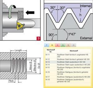 Die Software erleichtert die Auswahl von Gewindefräs- und Gewindedrehwerkzeugen.  (Bildquelle: Hoffmann)
