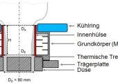 Abbildung 1: Konzept und Aufbau der Kontaktkühlung mittels Kühlhülse (Bildquelle: alle IKV)