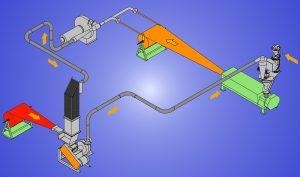 Fließbild des Systems (Bildquelle: Process Control)