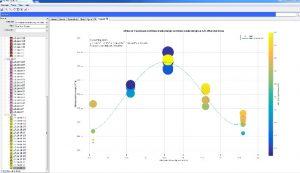 Die Software ermöglicht Einblicke in die Zusammenhänge zwischen Materialkennwerten und AM-Prozessparameter. (Bildquelle: Granta)