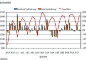 PV1117_Trendbarometer_4