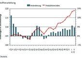 PV1217_Trendbarometer_2