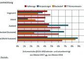 PV1217_Trendbarometer_5