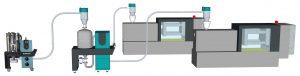 Die Vorbereitung und Zuführung des mit CO2 angereicherten Granulats erfolgt vollautomatisch über eine integrierte Peripherielösung. (Bildquelle: Protec)