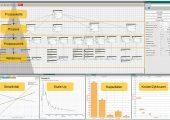 Struktur der Prozesskettenmodellierung (Conbility)