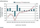 PV0118_Trendbarometer_1