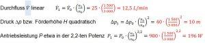 Die Abhängigkeiten werden zudem mit Gleichungen und anhand von Beispieldaten demonstriert.