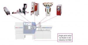 Im Sinne der Industrie 4.0 ermöglicht es das Unternehmen, die Spritzgießmaschine mit allen Peripherie-Geräten digital zu vernetzen. (Bildquelle: Wittmann Battenfeld)