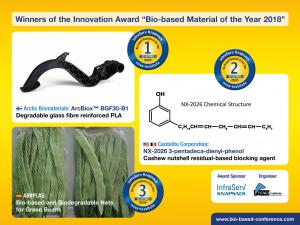 Die drei Gewinner beziehungsweise Sieger-Produkte bei der 11. International Conference on Bio-based Materials in Köln. (Bildquelle: nova-Institut/ PvP)