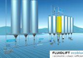 Das Förderverfahren hilft, die Enstehung von Abrieb und dessen Ablagerungen in der Anlage zu vermeiden. (Bildquelle: Coperion)