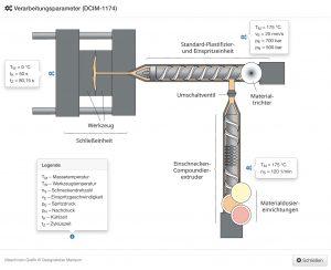 Die neue App ermittelt die wichtigsten Parameter für die Direktverarbeitung der ausgewählten Materialmischung.