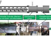 Bild 1: Der Anlagenaufbau zur Herstellung  physikalisch geschäumter Mehrschicht-Blasfolien: Extruder  – Gasinjektionsmodul – statischer Mischer. (Bildquelle: IKV Aachen)