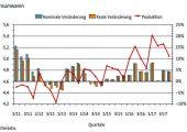 PV0518_Trendbarometer_2