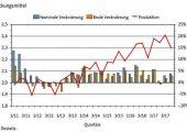 PV0518_Trendbarometer_3