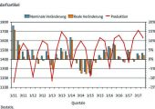 PV0518_Trendbarometer_4