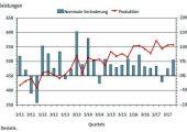 PV0518_Trendbarometer_5