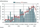 PV0618_Trendbarometer_1