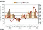PV0618_Trendbarometer_2