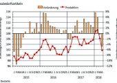 PV0618_Trendbarometer_4