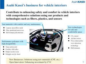 Der japanische Mischkonzern Asahi Kasei verfügt über eine ganze Reihe von Produkten für den Fahrzeuginnenraum: Sitzbezüge, Kunststoffe und Sensoren. (Bildquelle: Asahi Kasei)