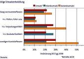 PV0718_Trendbarometer_2